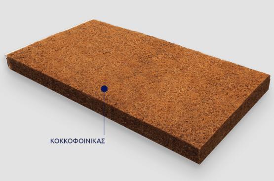 Grecostrom παιδικό στρώμα Ιόλη (65x140cm) με ύφασμα Αντιβακτηριδιακό ελαστικό