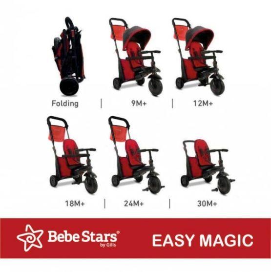 EASY MAGIC στάδια 600x602