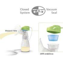 Vacuumseal